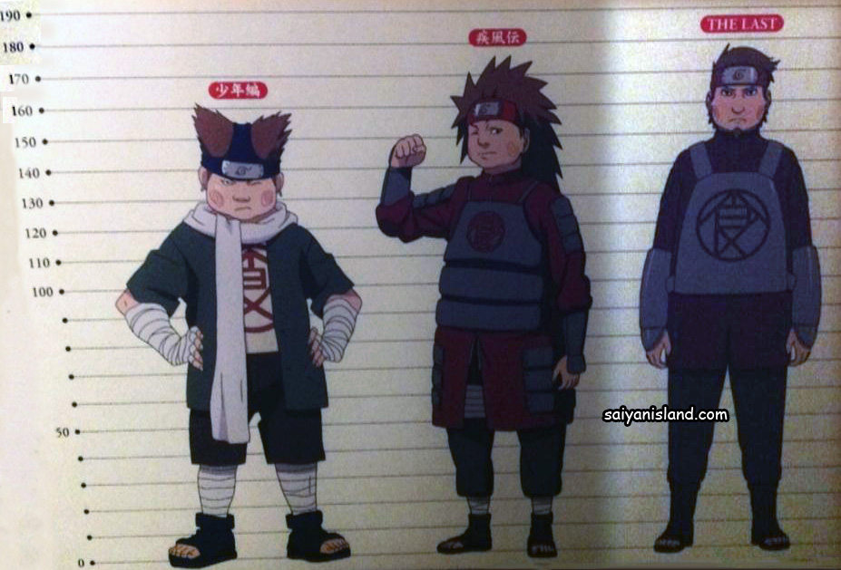 Character Growth in the Naruto World (Part 1, Shippuden