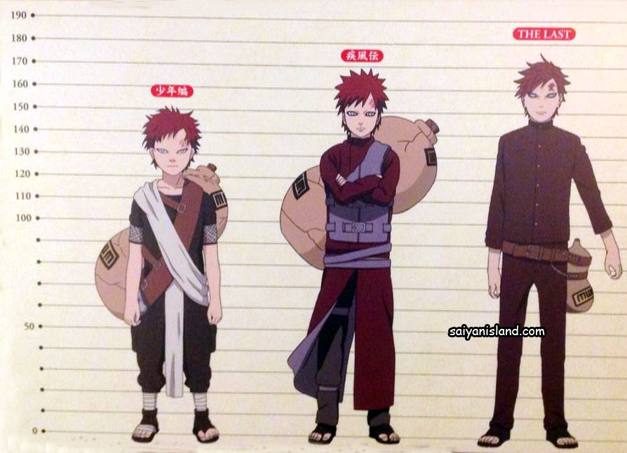 Gaara Growth
