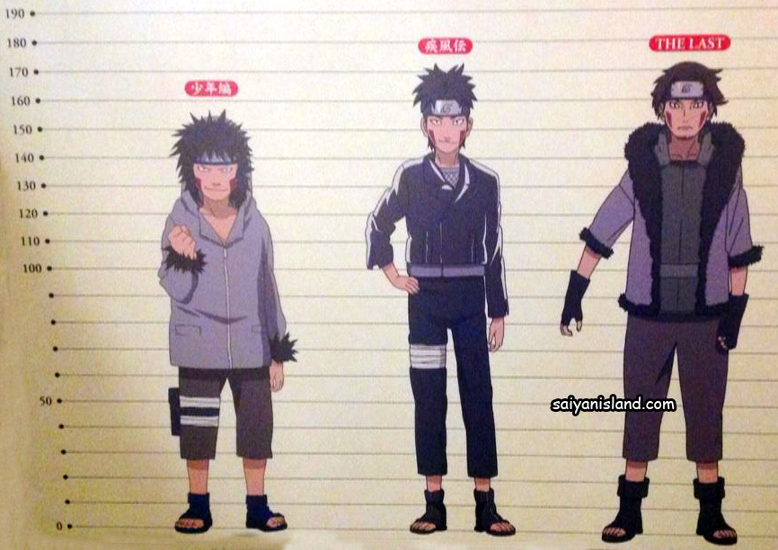 """Character Growth in the Naruto World (Part 1, Shippuden & """"The Last ... Gaara And Naruto Kids"""