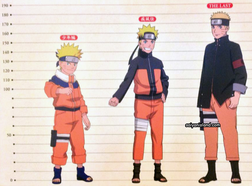Naruto Growth