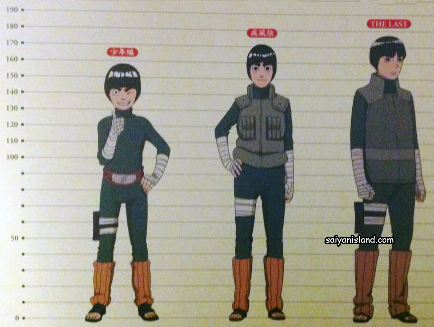 Rock Lee Growth