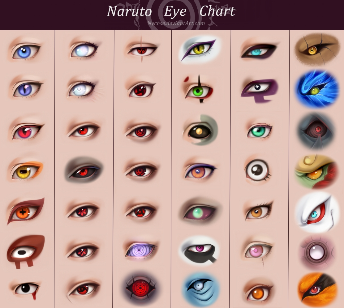 Naruto Eye Chart By Nychse