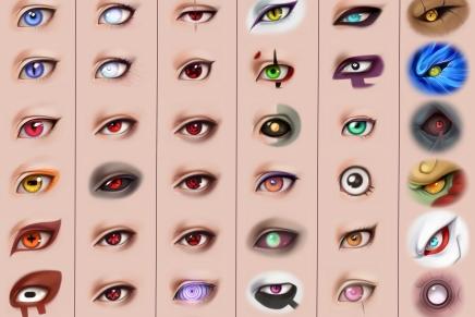 Naruto Character EyeChart