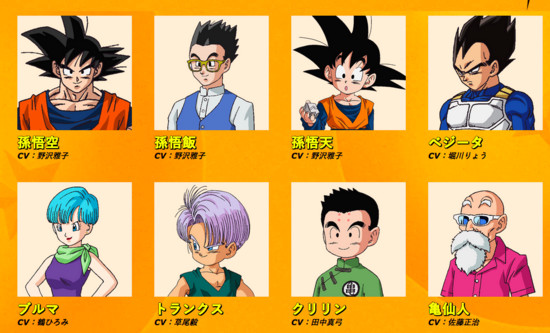 Dragon Ball Super Cast 1
